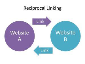 Reciprocal Link